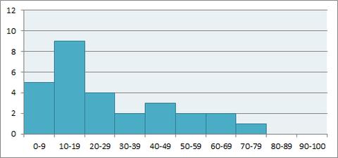 graph2-1.png