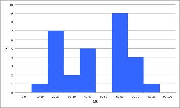 graph1-1.png