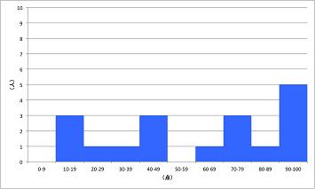graph3-1.png